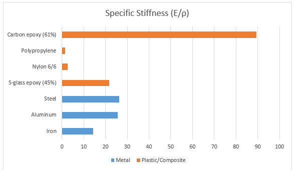 Metal vs  Plastic: 5 Key Comparisons - Productive Plastics Inc
